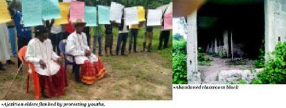 Edo community