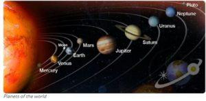Planets of the world