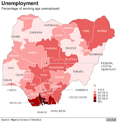 """While women constitute about 50% of the Nigerian population out of which about 35% are involved in any sort of entrepreneurial activity which can be classified as micro, small, medium and large enterprises, female-headed households also known """"rightholders"""" constitute 14.6%, as reported by the World Bank in 2015."""